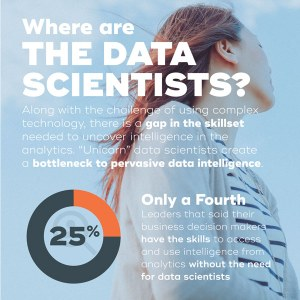WhereAreDataScientists_02x600